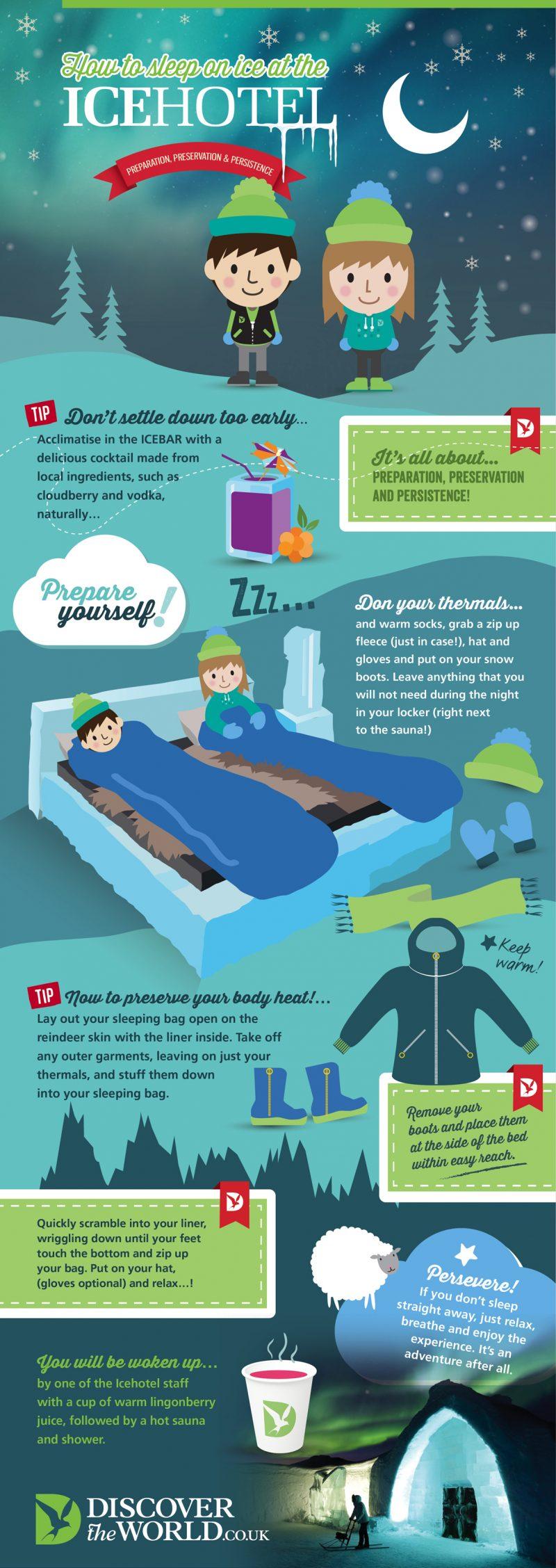 how to sleep on ice