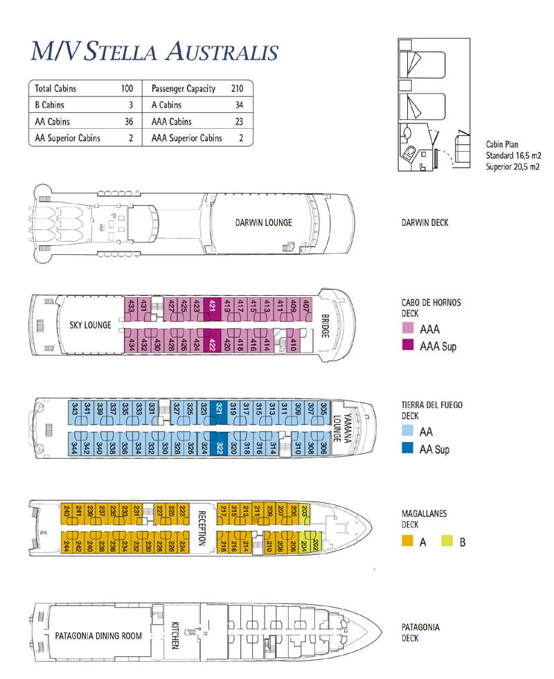 mv stella australis deck plan