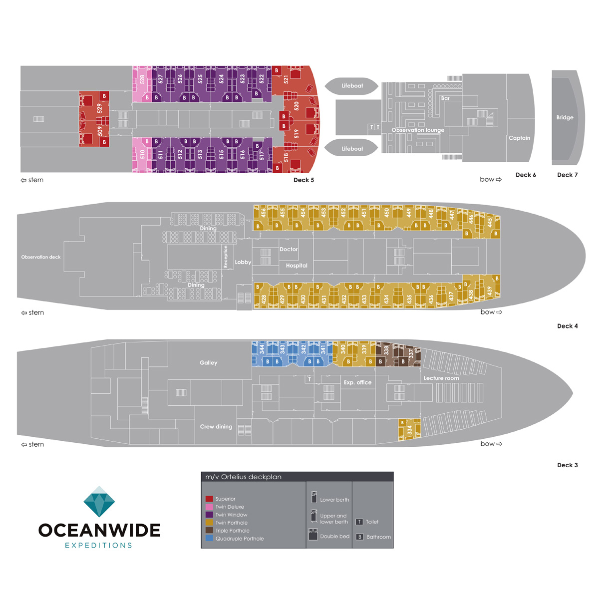 ortelius deck plan